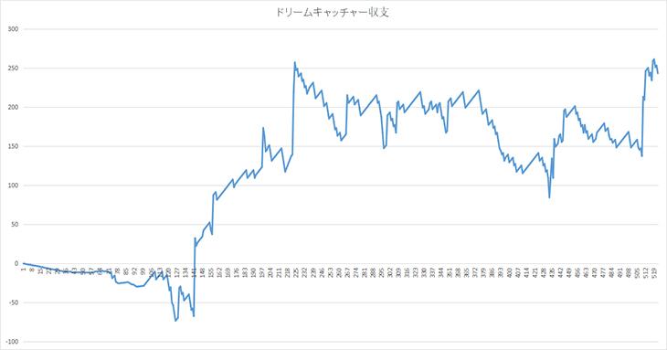 収支グラフ01