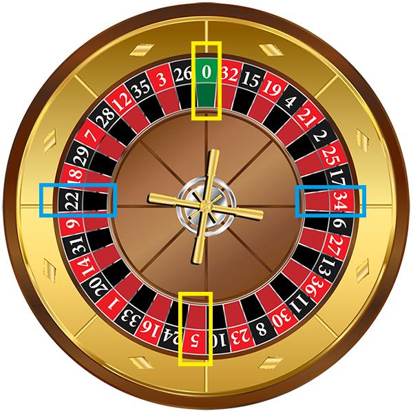 european-wheel