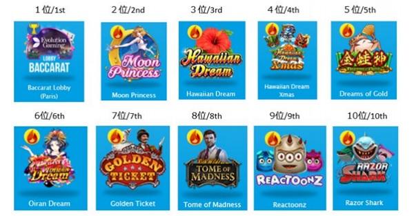 ベラジョンカジノ 年間人気ゲームランキング