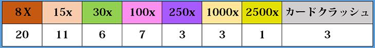 マネードロップ表01