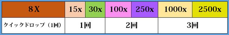 マネードロップ表02