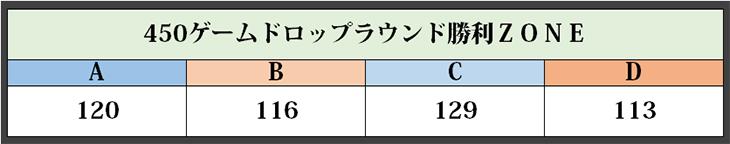 マネードロップ表05