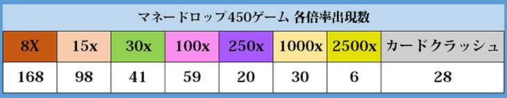 マネードロップ表04